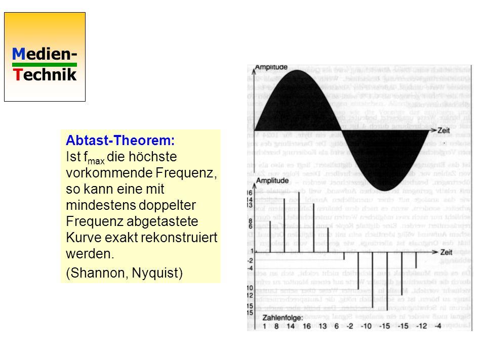 Medien- Technik Abtast-Theorem: Ist f max die höchste vorkommende Frequenz, so kann eine mit mindestens doppelter Frequenz abgetastete Kurve exakt rek