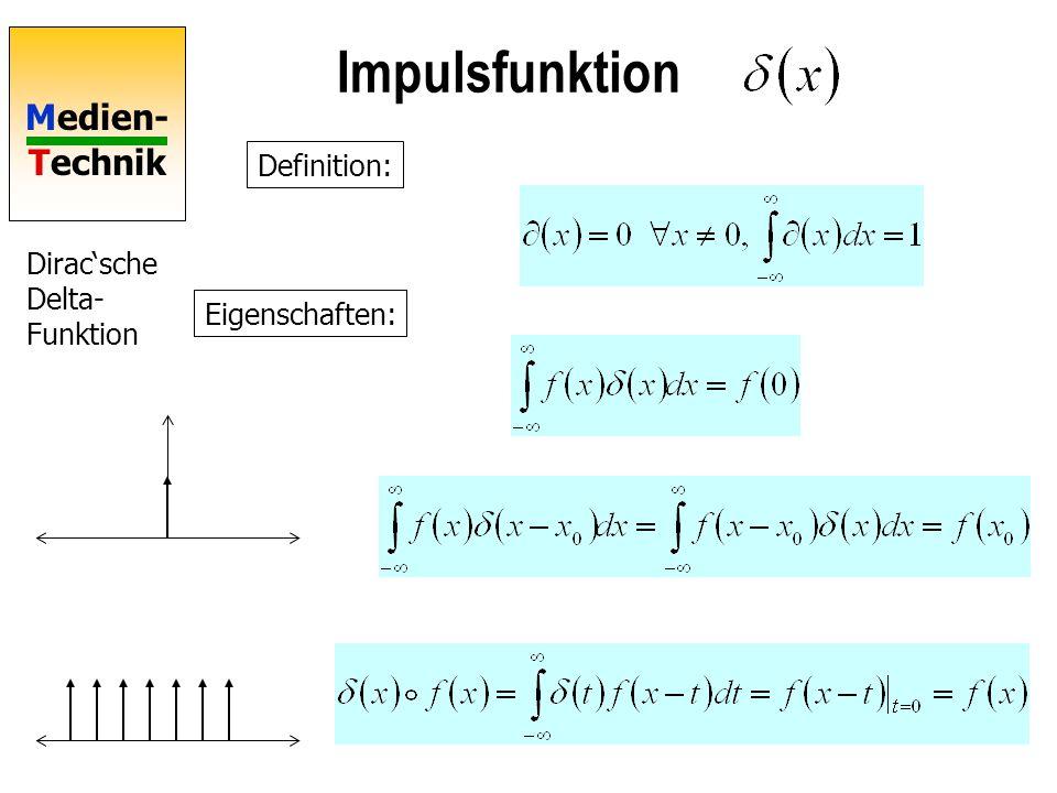 Medien- Technik Konvolution - Faltung Definition: Faltungssatz: kurz: H: Fouriertransformierte von h G: Fouriertransformierte von g F: Fouriertransformierte von f