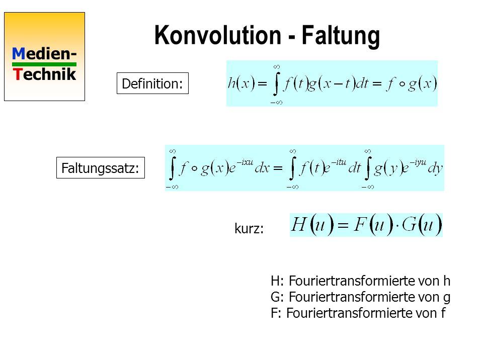 Medien- Technik Konvolution - Faltung Definition: Faltungssatz: kurz: H: Fouriertransformierte von h G: Fouriertransformierte von g F: Fouriertransfor