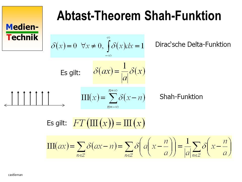 Medien- Technik Abtast-Theorem Shah-Funktion Diracsche Delta-Funktion Shah-Funktion Es gilt: castleman