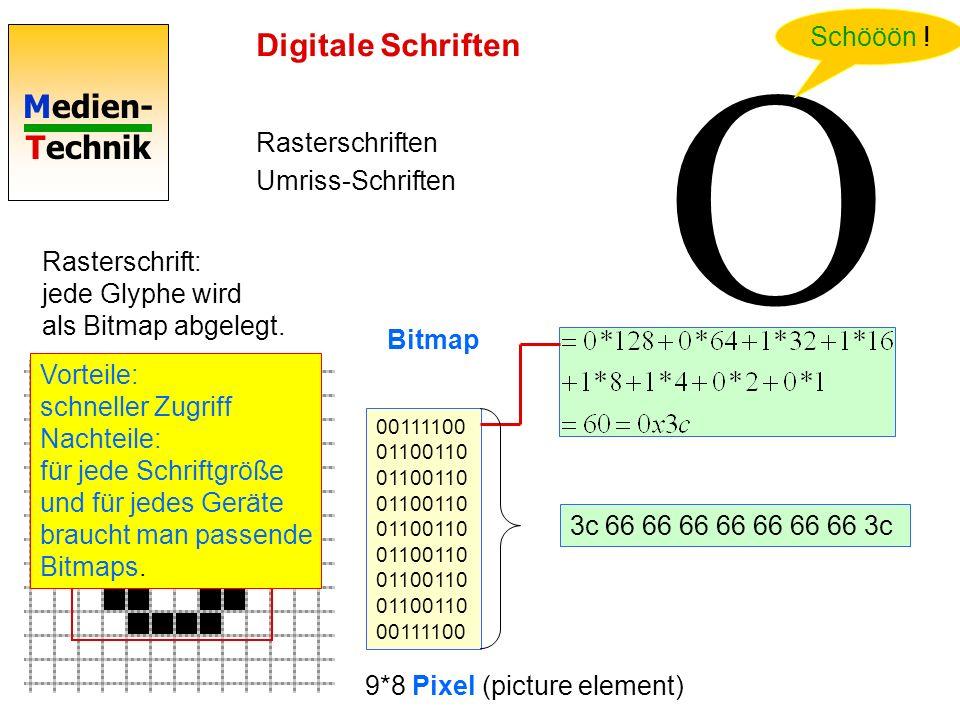 Medien- Technik Digitale Schriften Rasterschriften Umriss-Schriften Rasterschrift: jede Glyphe wird als Bitmap abgelegt.