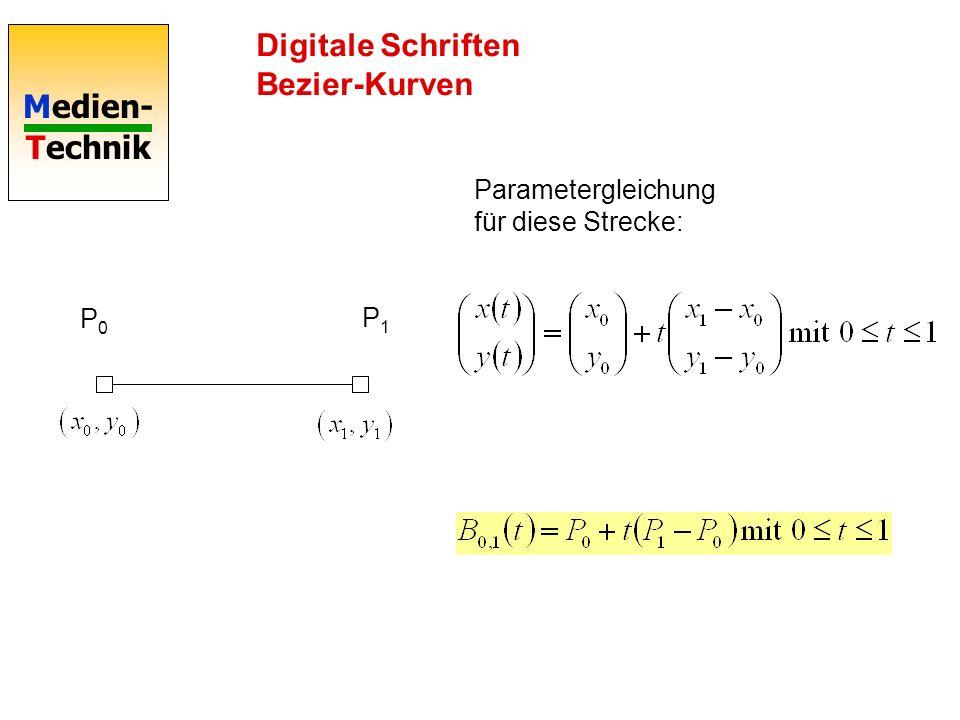 Medien- Technik Digitale Schriften Speicherbedarf