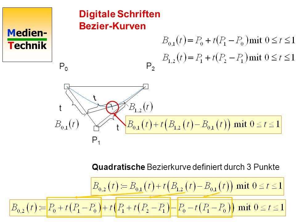 Medien- Technik Digitale Schriften Bezier-Kurven P0P0 P1P1 Parametergleichung für diese Strecke: