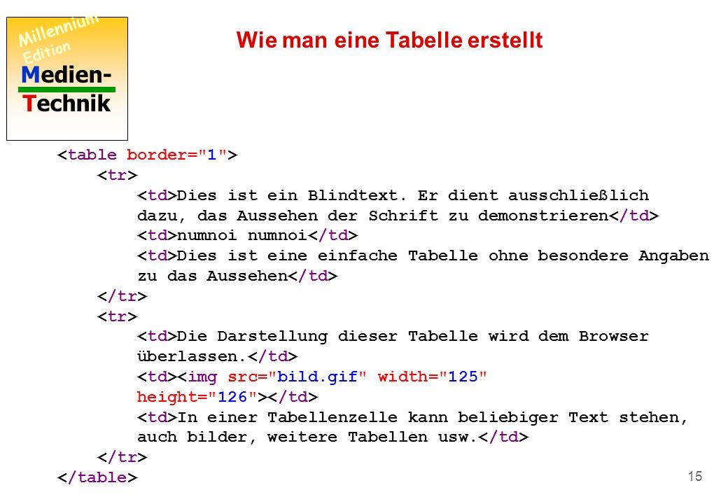 Medien- Technik Millennium Edition 14 Wie man eine Tabelle erstellt Tabellen sind wichtiges Formatierungs- hilfsmittel für HTML-Seiten