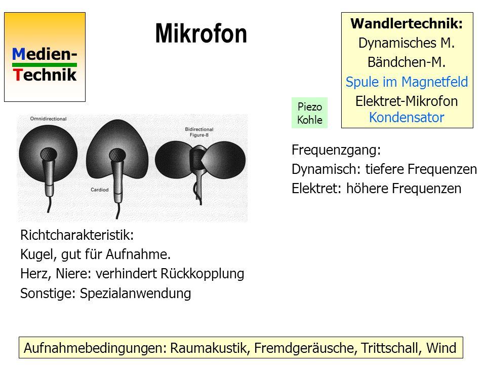 Medien- Technik Mikrofon Wandlertechnik: Dynamisches M. Bändchen-M. Spule im Magnetfeld Elektret-Mikrofon Kondensator Richtcharakteristik: Kugel, gut