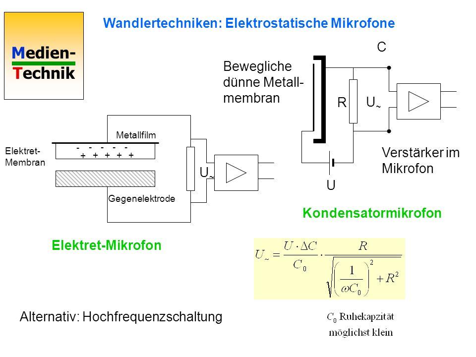 Medien- Technik Wandlertechniken: Elektrostatische Mikrofone Bewegliche dünne Metall- membran R U~U~ U C Verstärker im Mikrofon Kondensatormikrofon Ge