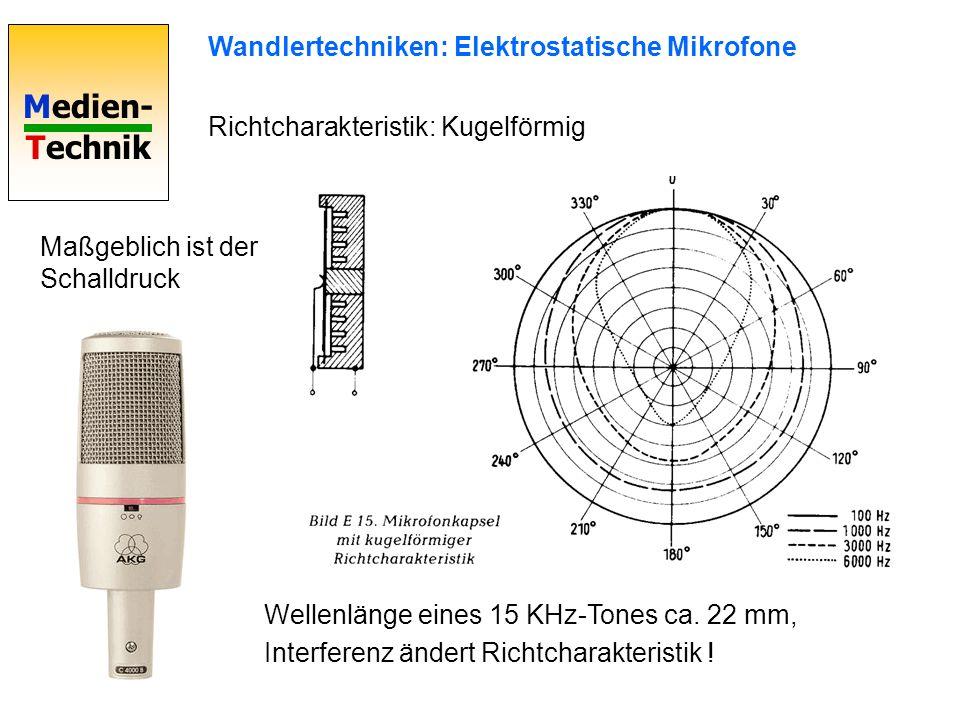 Medien- Technik Wandlertechniken: Elektrostatische Mikrofone Richtcharakteristik: Kugelförmig Maßgeblich ist der Schalldruck Wellenlänge eines 15 KHz-