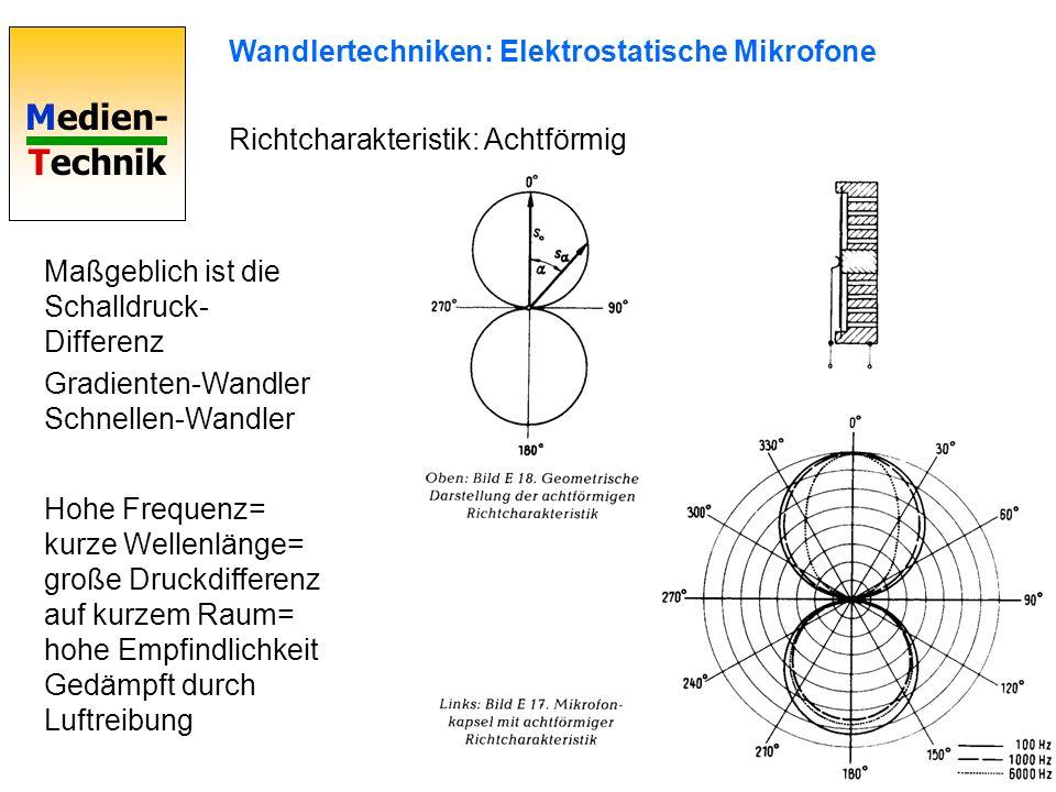 Medien- Technik Wandlertechniken: Elektrostatische Mikrofone Richtcharakteristik: Achtförmig Maßgeblich ist die Schalldruck- Differenz Gradienten-Wand