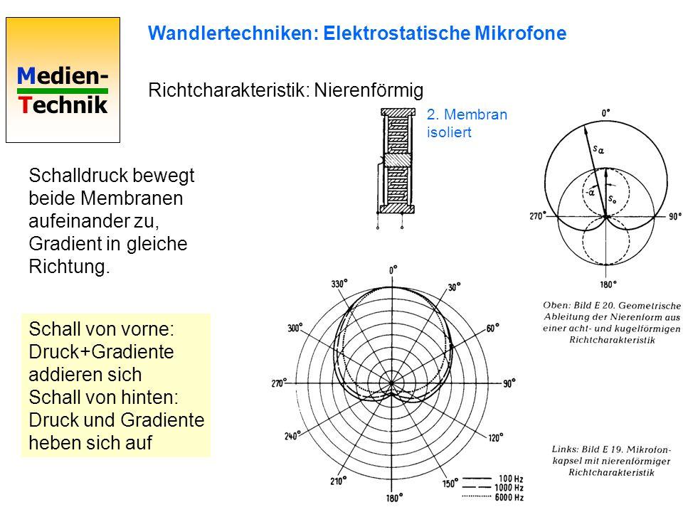Medien- Technik Wandlertechniken: Elektrostatische Mikrofone Richtcharakteristik: Nierenförmig Schalldruck bewegt beide Membranen aufeinander zu, Grad