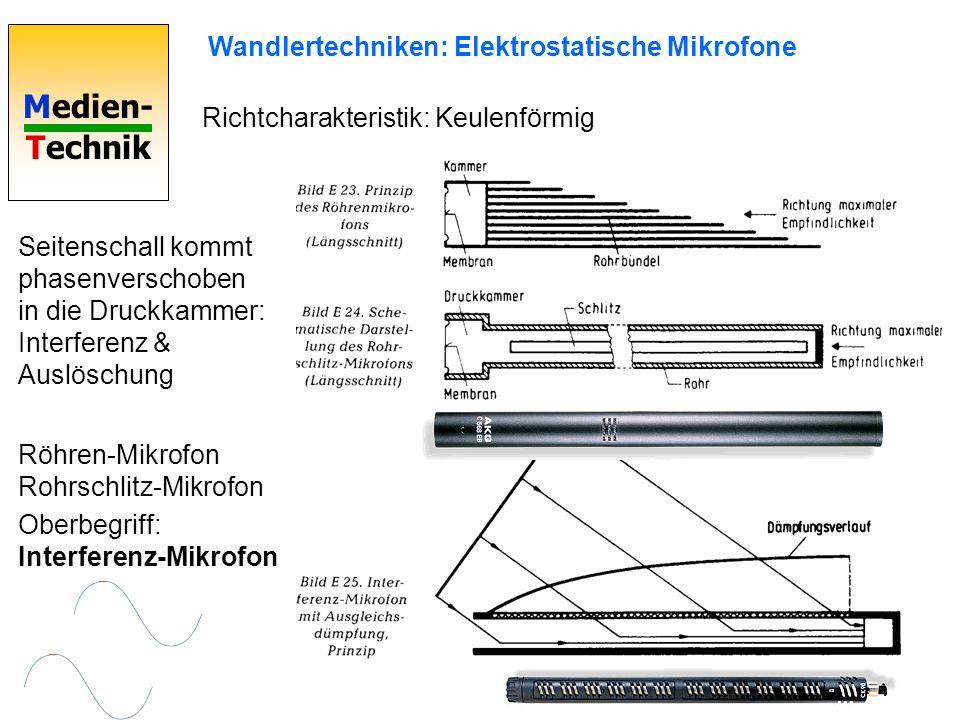 Medien- Technik Wandlertechniken: Elektrostatische Mikrofone Richtcharakteristik: Keulenförmig Seitenschall kommt phasenverschoben in die Druckkammer: