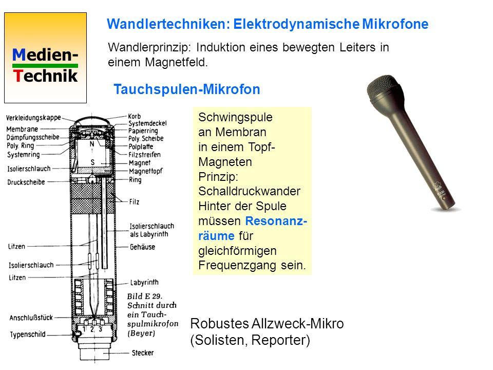 Medien- Technik Wandlertechniken: Elektrodynamische Mikrofone Wandlerprinzip: Induktion eines bewegten Leiters in einem Magnetfeld. Tauchspulen-Mikrof