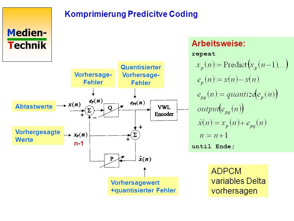 Medien- Technik Komprimierung Predicitve Coding Abtastwerte Vorhergesagte Werte Vorhersagewert +quantisierter Fehler Vorhersage- Fehler Quantisierter