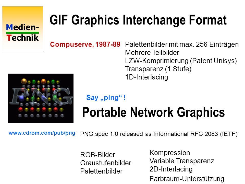Medien- Technik GIF Graphics Interchange Format Compuserve, 1987-89Palettenbilder mit max. 256 Einträgen Mehrere Teilbilder LZW-Komprimierung (Patent
