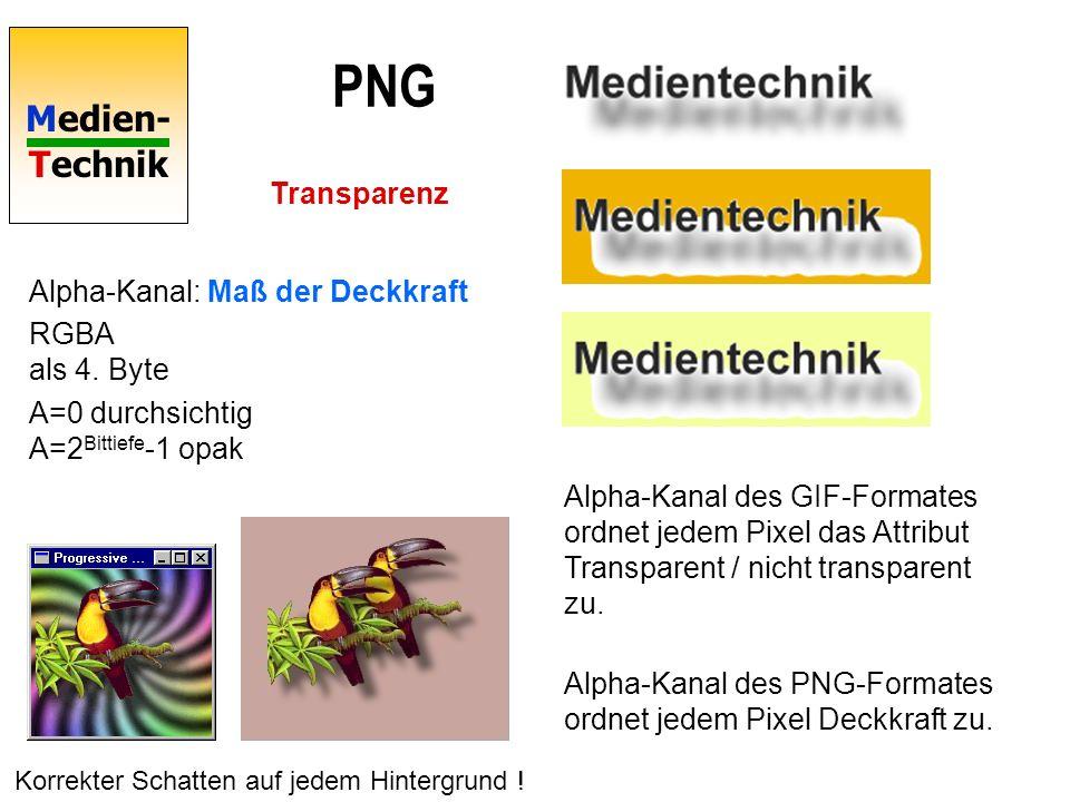 Medien- Technik PNG Alpha-Kanal: Maß der Deckkraft RGBA als 4. Byte A=0 durchsichtig A=2 Bittiefe -1 opak Korrekter Schatten auf jedem Hintergrund ! P