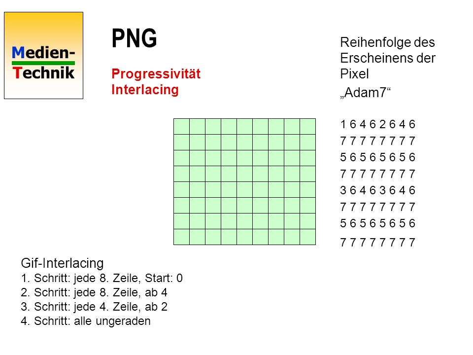 Medien- Technik PNG Progressivität Interlacing 1 6 4 6 2 6 4 6 7 7 7 7 5 6 5 6 7 7 7 7 3 6 4 6 7 7 7 7 5 6 5 6 7 7 7 7 Gif-Interlacing 1. Schritt: jed