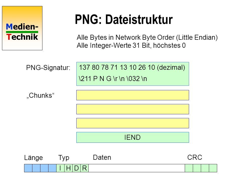 Medien- Technik PNG: Dateistruktur PNG-Signatur: 137 80 78 71 13 10 26 10 (dezimal) \211 P N G \r \n \032 \n Chunks IEND IHDR LängeTyp DatenCRC Alle B