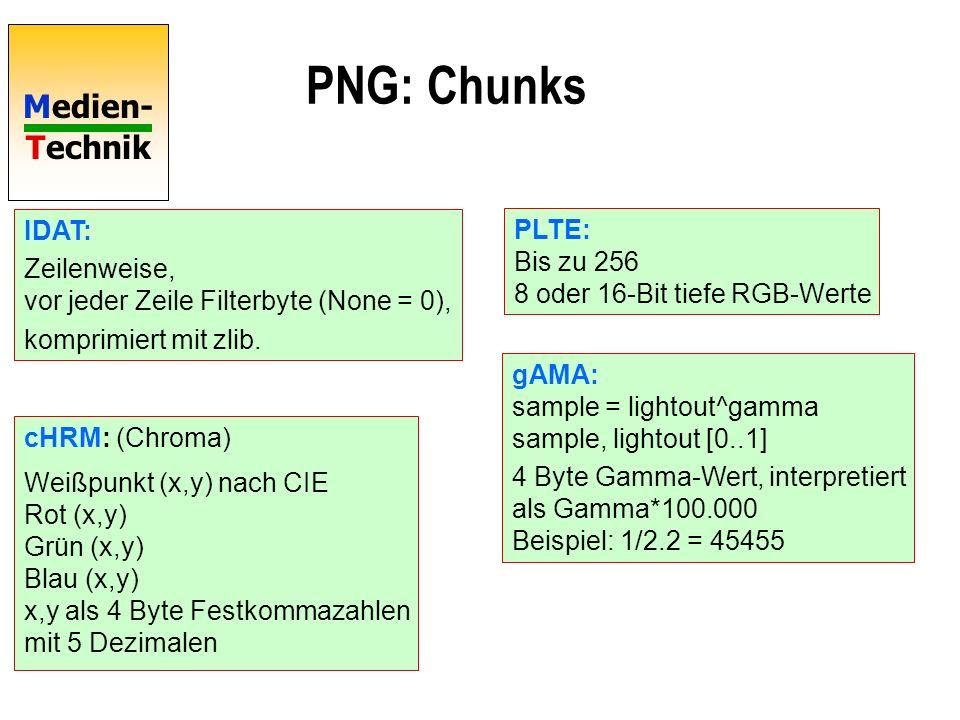 Medien- Technik PNG: Chunks IDAT: Zeilenweise, vor jeder Zeile Filterbyte (None = 0), komprimiert mit zlib. PLTE: Bis zu 256 8 oder 16-Bit tiefe RGB-W