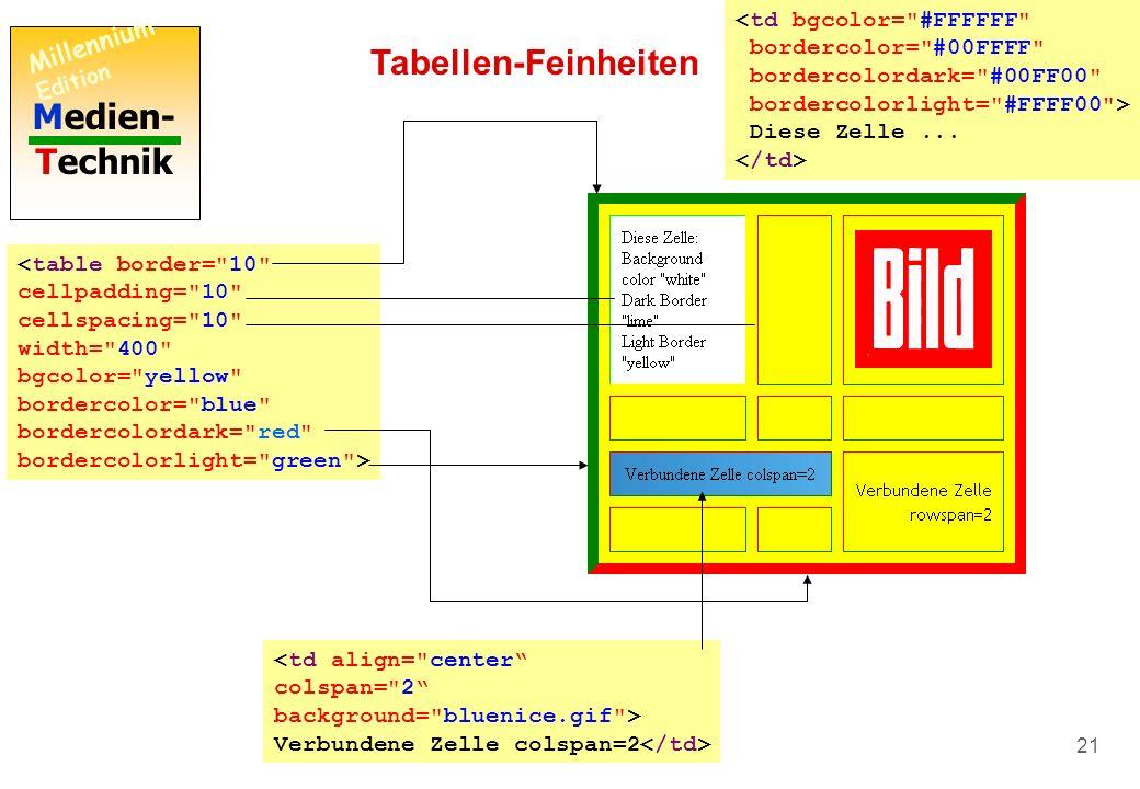 Medien- Technik Millennium Edition 20 Wie man eine Tabelle erstellt TabelleTabellenzeileTabellenstart Nonterminal (Rechteck) Terminal (runde Ecken) Tabellenzeile Tabellenzelle Tabellenstart<table Tab-Param > noch nicht definiert