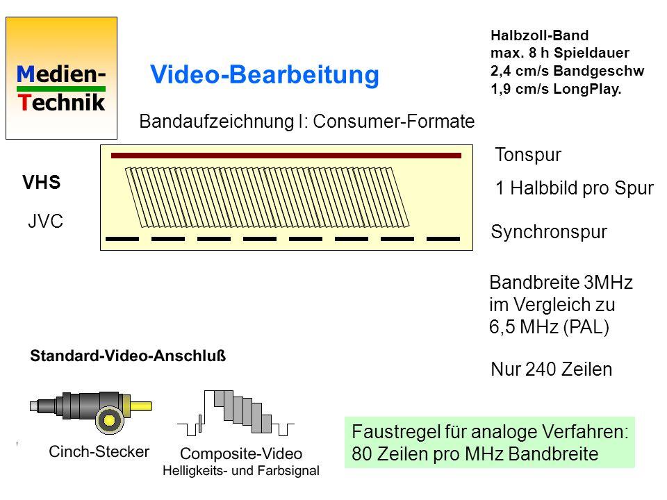 Medien- Technik Video-Bearbeitung Bandaufzeichnung I: Consumer-Formate VHS Tonspur 1 Halbbild pro Spur Synchronspur Bandbreite 3MHz im Vergleich zu 6,