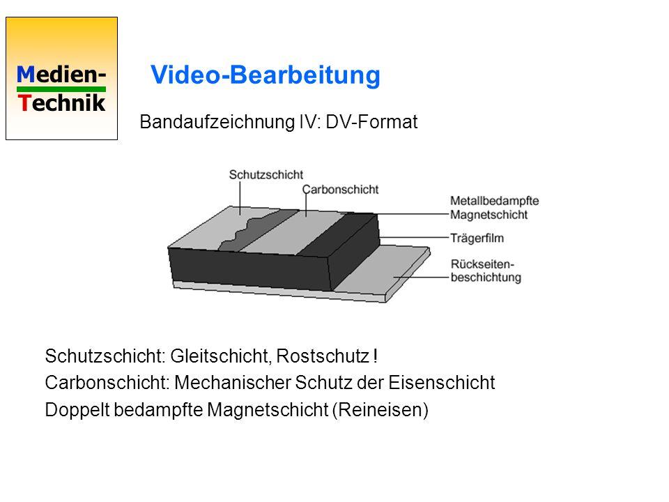 Medien- Technik Video-Bearbeitung Bandaufzeichnung IV: DV-Format Schutzschicht: Gleitschicht, Rostschutz ! Carbonschicht: Mechanischer Schutz der Eise