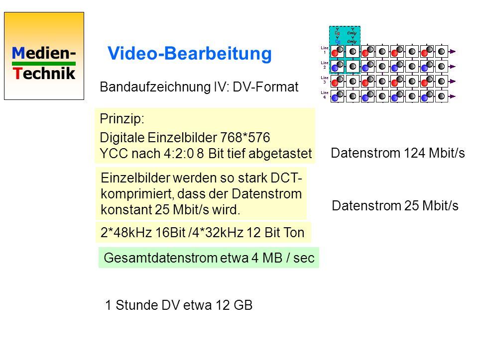 Medien- Technik Video-Bearbeitung Bandaufzeichnung IV: DV-Format Prinzip: Digitale Einzelbilder 768*576 YCC nach 4:2:0 8 Bit tief abgetastet Datenstro