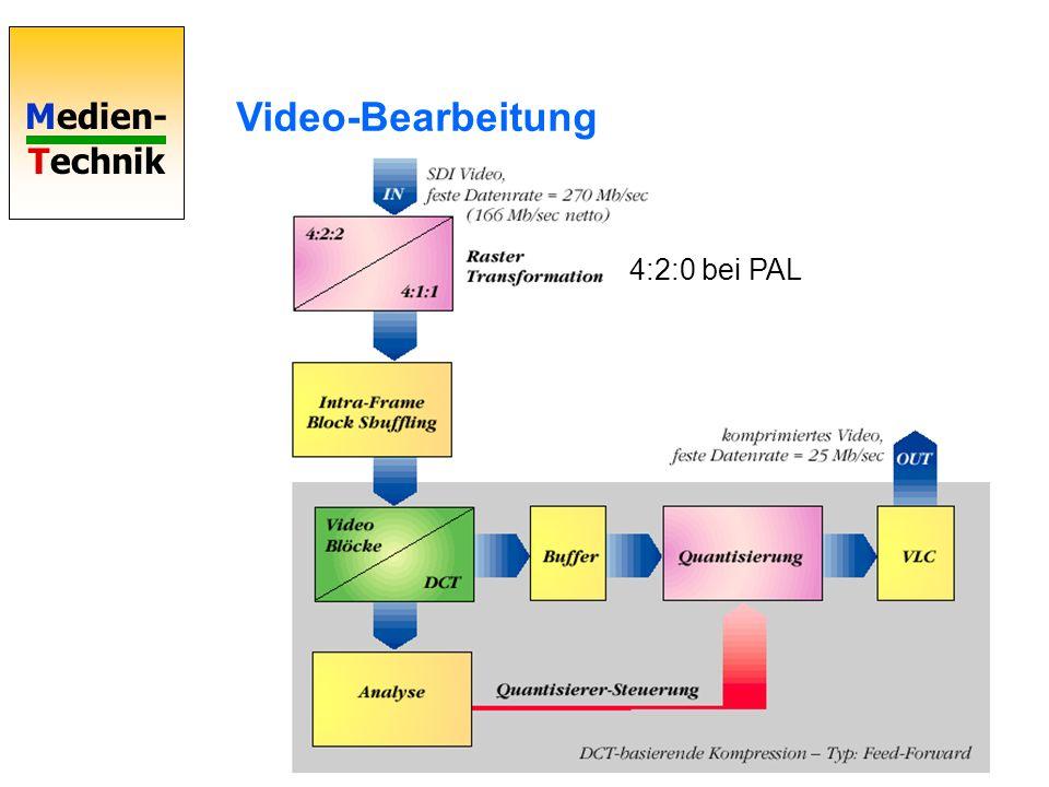 Medien- Technik Video-Bearbeitung 4:2:0 bei PAL