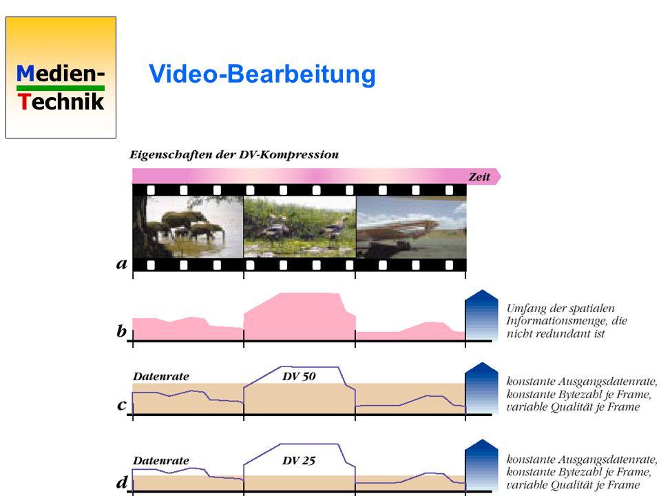 Medien- Technik Video-Bearbeitung