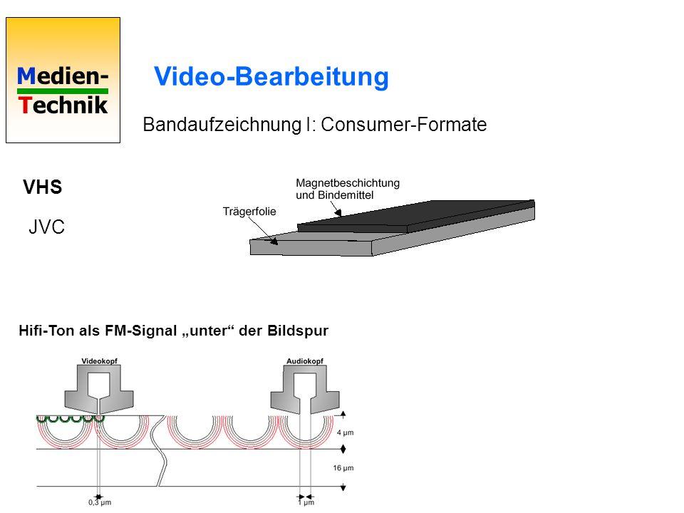 Medien- Technik Video-Bearbeitung Bandaufzeichnung I: Consumer-Formate VHS JVC Hifi-Ton als FM-Signal unter der Bildspur