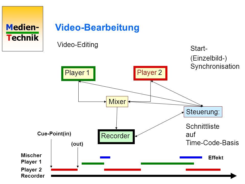 Medien- Technik Player 1 Player 2 Mixer Recorder Video-Bearbeitung Video-Editing Steuerung: Start- (Einzelbild-) Synchronisation Schnittliste auf Time