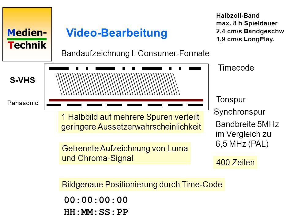 Medien- Technik Video-Bearbeitung Bandaufzeichnung I: Consumer-Formate S-VHS Tonspur Timecode Synchronspur Bandbreite 5MHz im Vergleich zu 6,5 MHz (PA