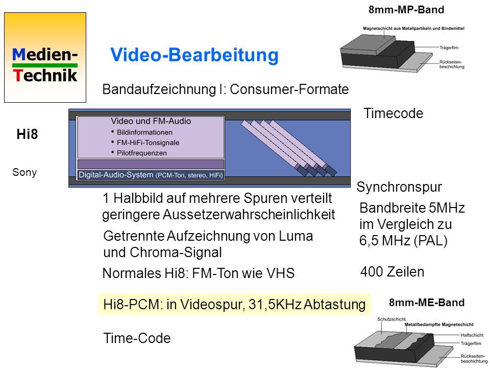 Medien- Technik Video-Bearbeitung Bandaufzeichnung I: Consumer-Formate Hi8 Timecode Synchronspur Bandbreite 5MHz im Vergleich zu 6,5 MHz (PAL) 400 Zei