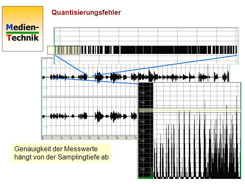 Medien- Technik 22,050 kHz Samplingfrequenz, 8 Bit Tiefe, Stereo Dateigröße: 22.050 * 1 * 20 * 2 = 882.000 Byte 22050 pro s 8 Bit = 1 Byte Dauer 20 s
