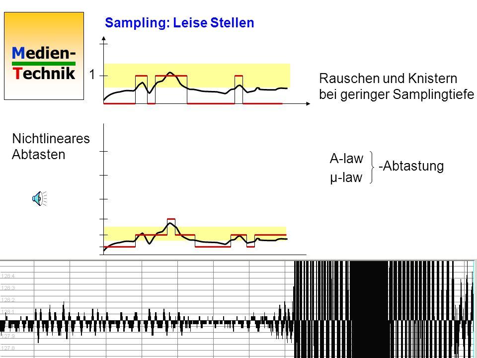 Medien- Technik 0 1 2 3 U SS Signal-Leistung bei gleich- verteilten Werten 0..U SS Störabstand dB: +1 Bit Sample-Tiefe + 6 dB Störabstand 16 Bit etwa