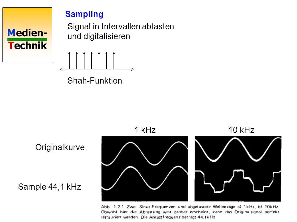 Medien- Technik 0 1 2 3 Quantisierungsfehler gleichverteilt U SS Elektrische Leistung: Aus dem Quantisierungsfehler resultierende Störleistung: Störleistung auf Grund diskreter Quantisierung