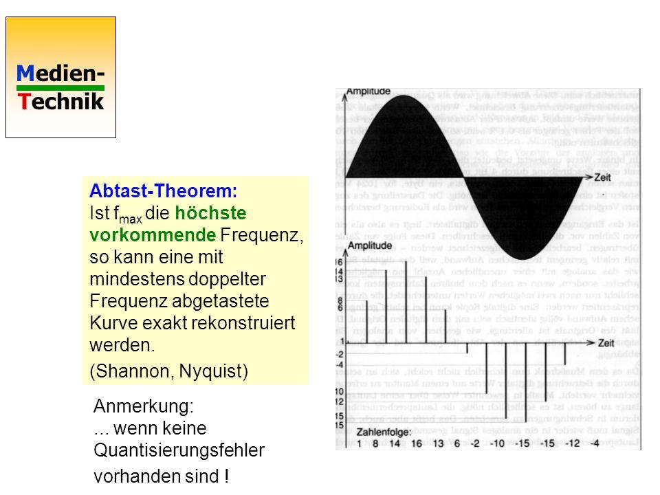 Medien- Technik Abtast-Theorem: Ist f max die höchste vorkommende Frequenz, so kann eine mit mindestens doppelter Frequenz abgetastete Kurve exakt rekonstruiert werden.