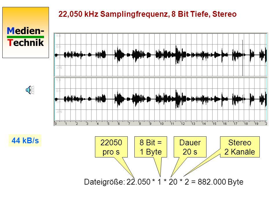 Medien- Technik 11,025 kHz Samplingfrequenz, 16 Bit Tiefe, Stereo Dateigröße: 11.025 * 2 * 20 * 2 = 882.000 Byte 11025 pro s 16 Bit = 2 Byte Dauer 20