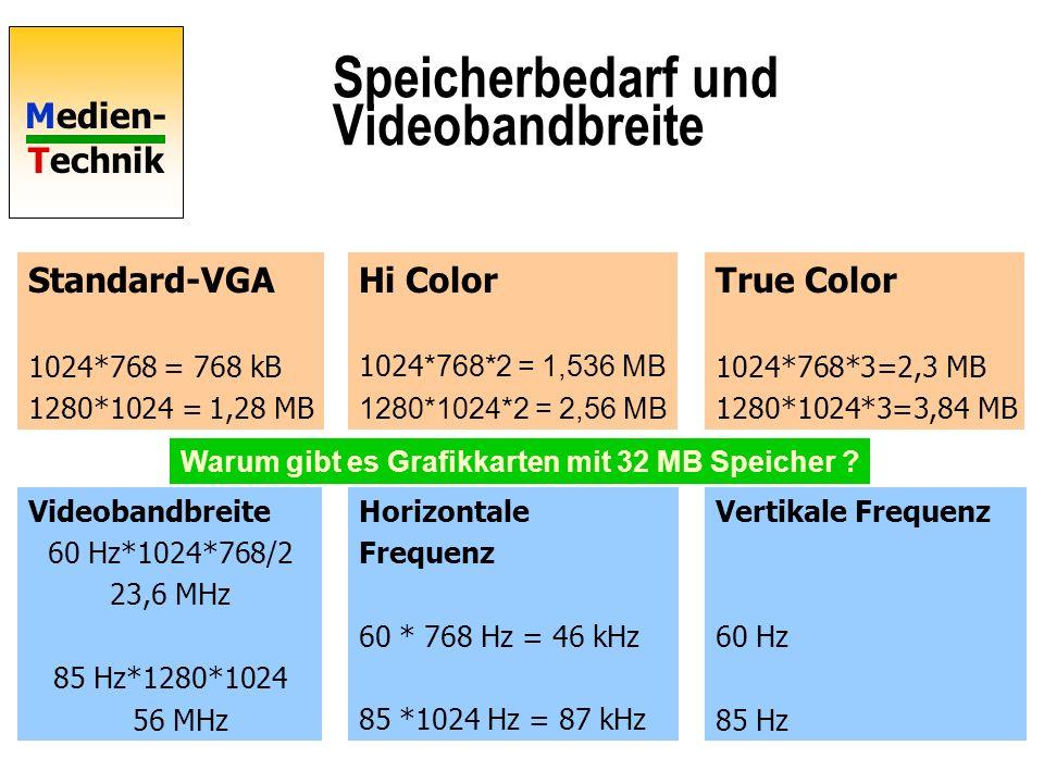 Medien- Technik Speicherbedarf und Videobandbreite Standard-VGA 1024*768 = 768 kB 1280*1024 = 1,28 MB Hi Color 1024 *768*2 = 1,536 MB 1280*1024*2 = 2,56 MB True Color 1024*768*3=2,3 MB 1280*1024*3=3,84 MB Videobandbreite 60 Hz*1024*768/2 23,6 MHz 85 Hz*1280*1024 56 MHz Horizontale Frequenz 60 * 768 Hz = 46 kHz 85 *1024 Hz = 87 kHz Vertikale Frequenz 60 Hz 85 Hz Warum gibt es Grafikkarten mit 32 MB Speicher