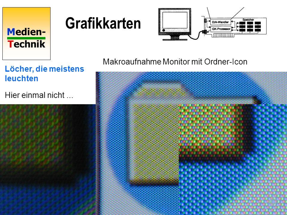 Medien- Technik Grafikkarten Makroaufnahme Monitor mit Ordner-Icon Löcher, die meistens leuchten Hier einmal nicht...
