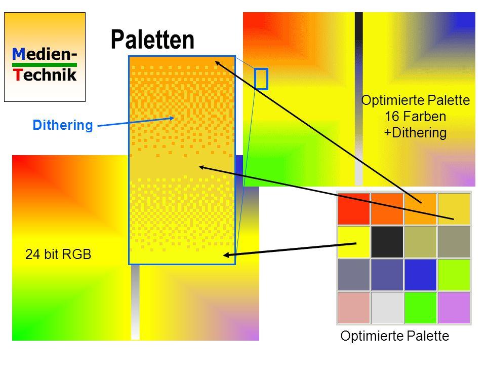 Medien- Technik Grafikkarten HiColor 15bit n 3*5 Bit-Tiefe n 32*32*32=32768 Farben n 32 Graustufen MSB LSB HiColor 16 Bit TrueColor n 3*8 Bit Tiefe n 16 Mio.