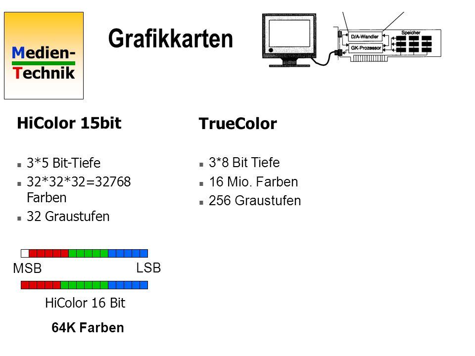 Medien- Technik Grafikkarten HiColor 15bit n 3*5 Bit-Tiefe n 32*32*32=32768 Farben n 32 Graustufen MSB LSB HiColor 16 Bit TrueColor n 3*8 Bit Tiefe n