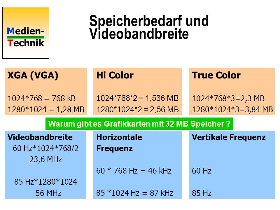 Medien- Technik Speicherbedarf und Videobandbreite XGA (VGA) 1024*768 = 768 kB 1280*1024 = 1,28 MB Hi Color 1024 *768*2 = 1,536 MB 1280*1024*2 = 2,56 MB True Color 1024*768*3=2,3 MB 1280*1024*3=3,84 MB Videobandbreite 60 Hz*1024*768/2 23,6 MHz 85 Hz*1280*1024 56 MHz Horizontale Frequenz 60 * 768 Hz = 46 kHz 85 *1024 Hz = 87 kHz Vertikale Frequenz 60 Hz 85 Hz Warum gibt es Grafikkarten mit 32 MB Speicher ?