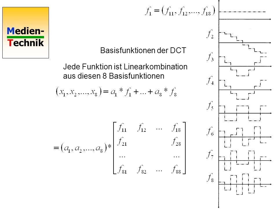 Medien- Technik Basisfunktionen der DCT Jede Funktion ist Linearkombination aus diesen 8 Basisfunktionen
