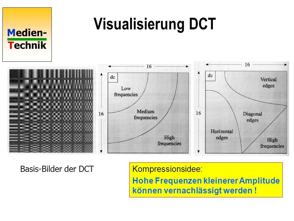 Medien- Technik Visualisierung DCT Basis-Bilder der DCT Kompressionsidee: Hohe Frequenzen kleinerer Amplitude können vernachlässigt werden !