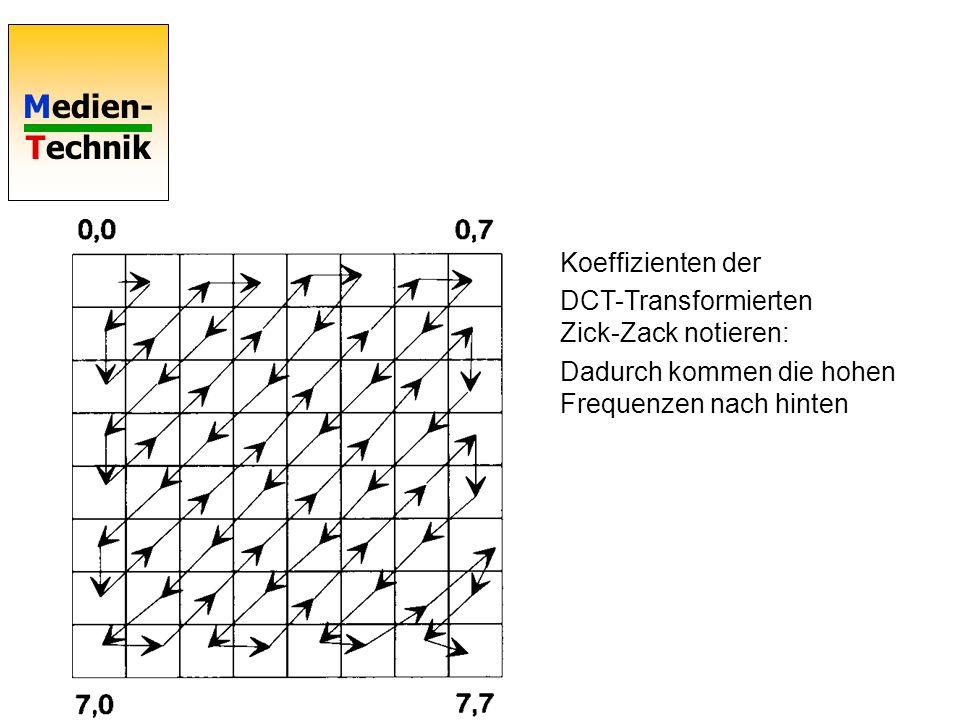 Medien- Technik Koeffizienten der DCT-Transformierten Zick-Zack notieren: Dadurch kommen die hohen Frequenzen nach hinten
