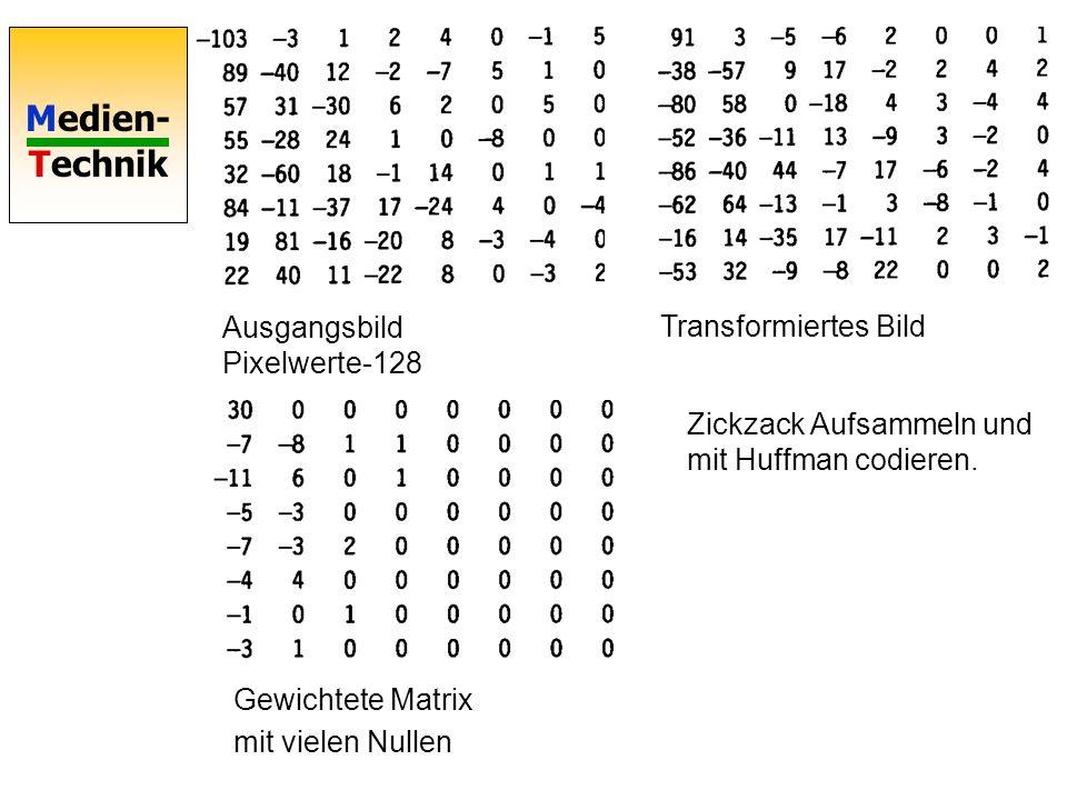 Medien- Technik Ausgangsbild Pixelwerte-128 Transformiertes Bild Gewichtete Matrix mit vielen Nullen Zickzack Aufsammeln und mit Huffman codieren.