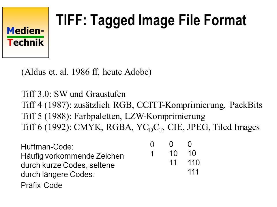 Medien- Technik TIFF: Tagged Image File Format (Aldus et. al. 1986 ff, heute Adobe) Tiff 3.0: SW und Graustufen Tiff 4 (1987): zusätzlich RGB, CCITT-K