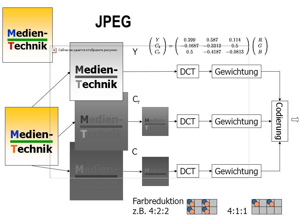 Medien- Technik JPEG Y CrCr CbCb Farbreduktion z.B. 4:2:2 DCT Gewichtung Codierung C 4:1:1