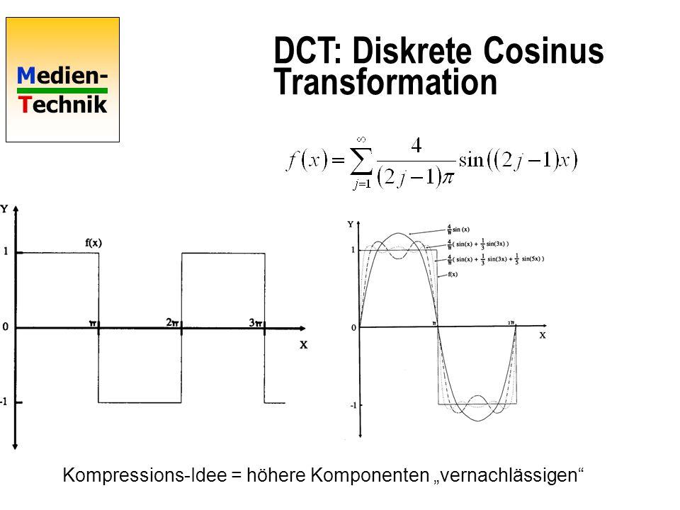 Medien- Technik DCT: Diskrete Cosinus Transformation Kompressions-Idee = höhere Komponenten vernachlässigen