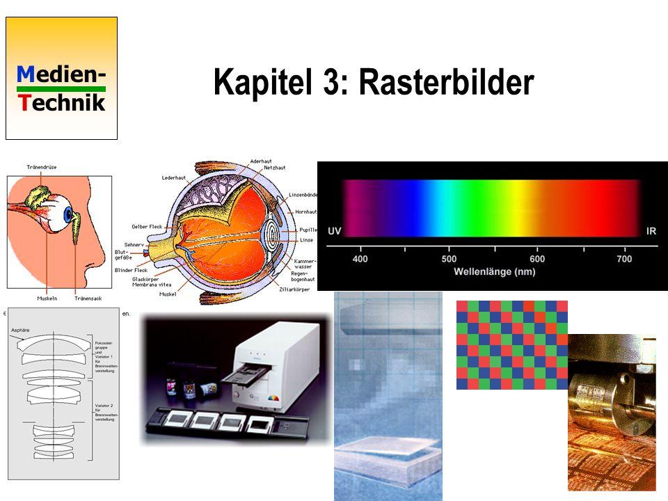 Medien- Technik media type image representation Farbmodelle (CIE, RGB, HSB, CMYK) Alpha-Kanäle (Transparenzbereiche) Anzahl der (Farb-) Kanäle Kanaltiefe (Bits pro Pixel, z.B.