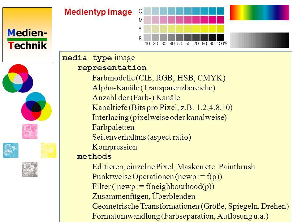 Medien- Technik Exkurs: Licht Spektrum des sichtbaren Lichtes n Wellenlänge 380 nm-780 nm n Lichtgeschwindigkeit 3*10 8 m n Frequenzbereich 800-400 THz nm = 10 -9 m THz = 10 12 /sec λ = Wellenlänge (m) f = Frequenz (sec -1 ) v = Geschwindigkeit (m/sec) λ Wellenlänge 10-1mUKW / VHF 1-10 -1 mUHF 10 -4 -10 -6 Infra-Rot 780-380nmSichtb.